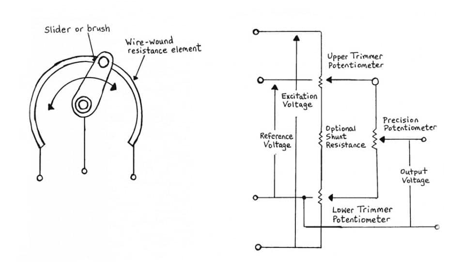4 Wire Potentiometer Wiring Diagram from epci.eu